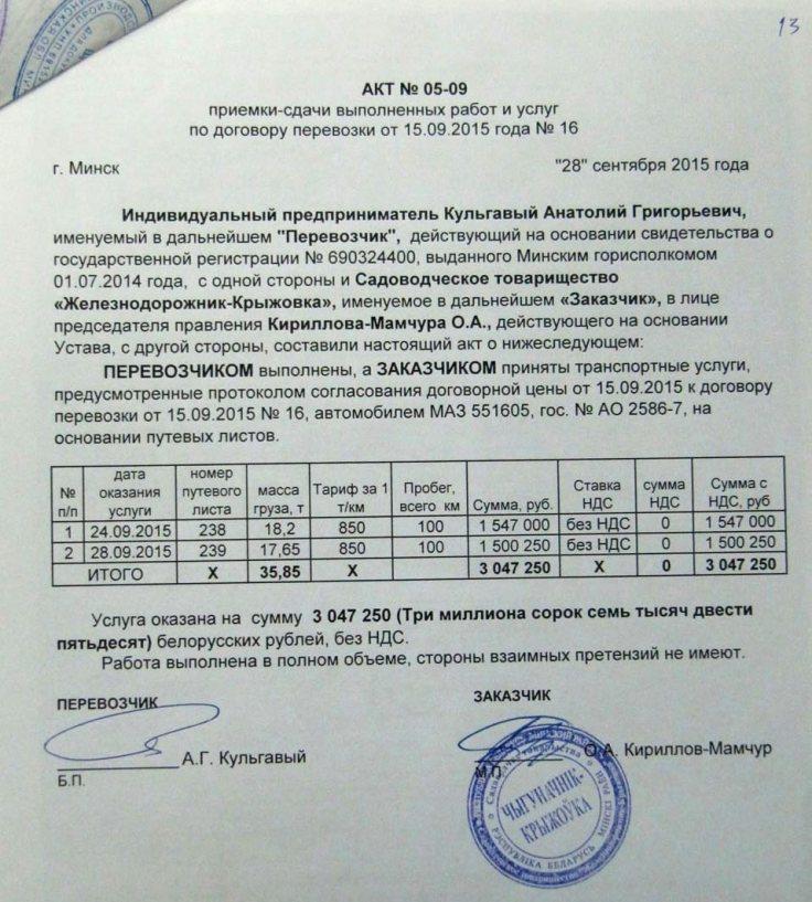 kylgavyj_akt2015_1