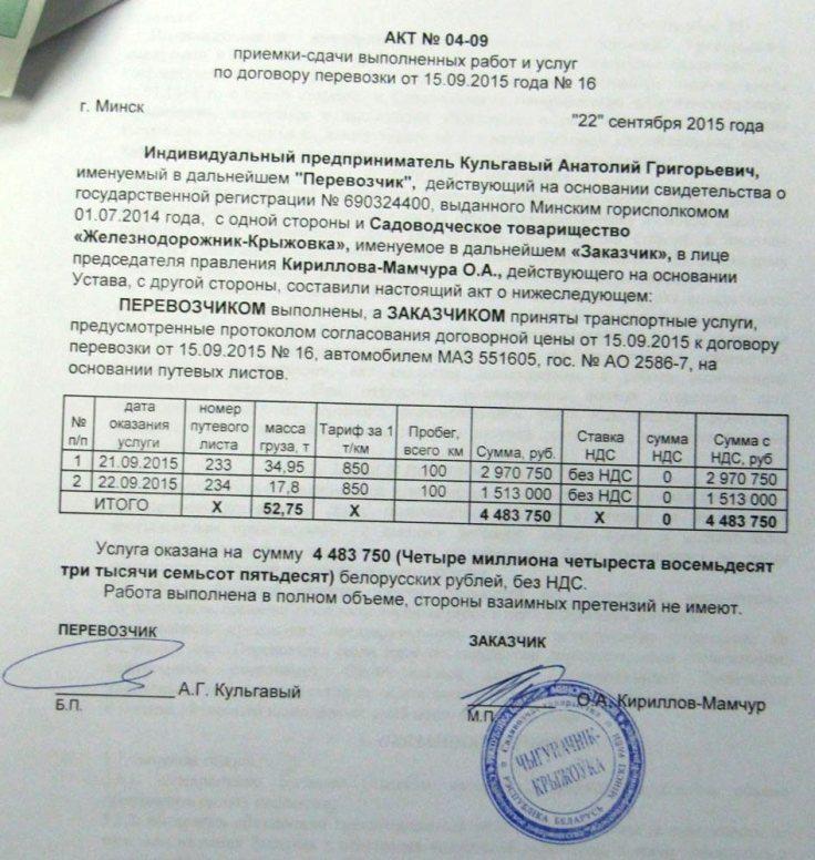 kylgavyj_akt2015_3
